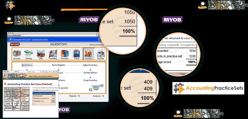Score 100% in Perdisco Practice Sets with Live Tutor Help